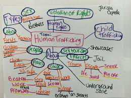 the mess of trafficking <a href live >we ve the mess of trafficking