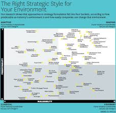 strategic planning frameworks 48 best strategic thinking and frameworks images on pinterest