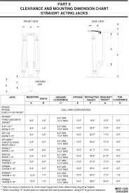 Installation Manual Hwh Lever Controlled Leveling System 100