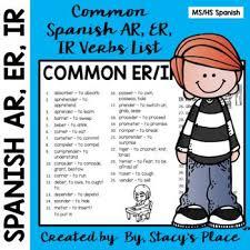 Common Spanish Ar Er Ir Verbs List Verbs List Learn