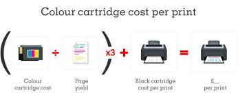 Small Picture Reduce your office budget with our printing cost calculator Staples
