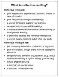 reflectivejournal net best reflective journal sample  reflective essay prompts reflection prompts for digital portfolios edtech learning community