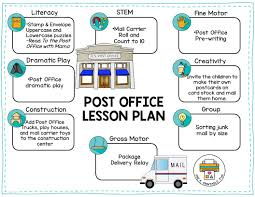 Post Office And Mail Lesson Planning Ideas Pre K Printable Fun