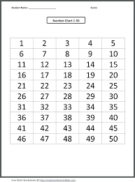 Veracious Composite Number Chart 1 200 Composite Chart Free