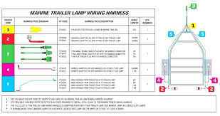 trailer plug wiring diagram 7 wire unique dodge ram pin trailer plug wiring diagram 7 wire unique dodge ram pin for