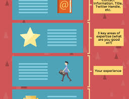 Best Prezi Resume Examples Ideas Simple Resume Office Templates