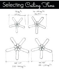 fan size what for a bedroom room proper bathroom sizing guide how to select ceiling sizes chart
