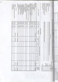 Отчёт об исполнении ПФХД января г Официальный сайт  Отчёт об исполнении ПФХД 1 января 2015 2017 г