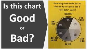 Pie Chart Vs Bar Chart For Survey Data In Excel