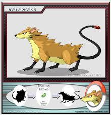 Related Keywords Dragon Evolution Chart Long Tail Keywords