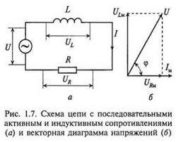 Мощность переменного тока ru Если в цепи с последовательными активным и индуктивным сопротивлениями протекает переменный синусоидальный ток то напряжение на индуктивности