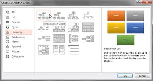 How To Build An Org Chart In Powerpoint 2013 Insert An Organization Chart In Powerpoint 2013 For Windows