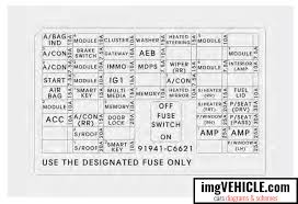 kia sorento iii fuse box diagrams schemes vehicle com kia sorento iii fuse box fuse relay panel description