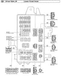 2010 camry fuse box wiring diagrams data 2002 camry radio wiring diagram at 2002 Camry Wiring Diagrams