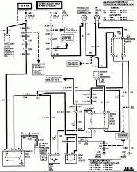 Wiring diagram for a 1995 chevy pickup truck