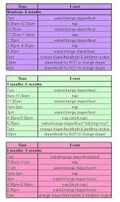 Sample Schedules Schedule Sample In Word Custom Babywise Schedule Sample Schedules Broken Down By Month Newborn 48