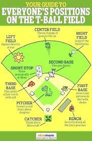 Baseball Lineup And Position Chart Little League Roster Template Jimbutt Info