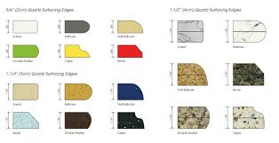 below are some of the edge options available for finishing edge details vary as per your requirement edge renderings are not scaled to size