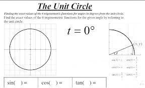 Unit Circle Sin Cos Tan Chart Sin Values Chart Atlaselevator Co