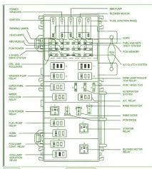 1978 ranger bass boat wiring diagram automotive