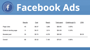 facebook ads the complete guide to