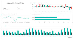 convenience store daily sales report sales and marketing sample for power bi take a tour power bi