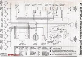 1979 c30 chevy silverado wiring diagram schematic wiring diagram 1980 chevy truck wiring diagram at 1979 Chevy Silverado Wiring Diagram