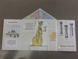 architecture in ancient greece essay questions   homework for you    architecture in ancient greece essay questions   image