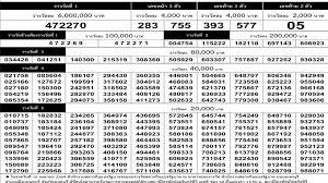 สยาม ลอตเตอรี่ - ใบตรวจหวย 16 มีนาคม 2563 เรียงเบอร์ 16/3/63