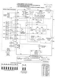 diagram electric oven wiring diagram electrolux dryer parts diagram electrolux gas oven wiring 04 range rover fuel diagram icon ford bronco remote starter icon wiring