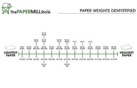 Paper Thickness Chart Google Search Paper Weights Paper