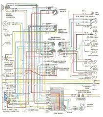 29 best images about 64 chevy truck ideas c10 chevy 64 chevy c10 wiring diagram 64 wiring page2 jpg