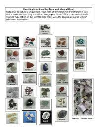 Rock Identifier Chart 24 Judicious Rock Classifications Chart For Kids