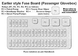 location of main fuse box mg rover org forums depending on year the fuse boards are different