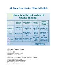 Tense Chart All Tense Rule Chart And Table In Pdf