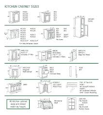 kitchen cabinet sizes and specifications kitchen cabinets specifications kitchen cabinets sizes kitchen cabinets height kitchen cabinet