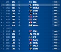 Nfl Team Preview Indianapolis Colts Good If It Goes