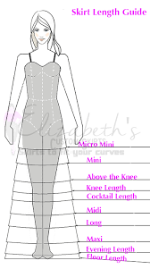 Waist To Knee Measurement Chart How To Measure Your Skirt Length Elizabeths Custom Skirts