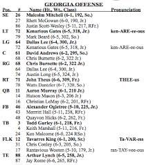 Georgia Bulldogs Depth Chart Depth Chart Archives Grady Newsource
