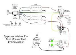 gibson firebird vii wiring diagram audi diagrams online automotive gm wiring diagrams online for car audio symbols automotive pickup diagram block and schematic mod guitar