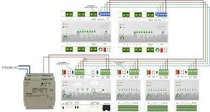 hardware installation guide openmotics if more modules needs to be connected you just extend the bus and add more modules but always make sure that the termination jumper is always set on the
