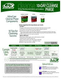 Paradigmatic Advocare 10 Day Cleanse Checklist 2019