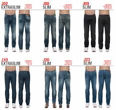 Armani Jeans Fit Guide Sage Clothing Blog