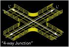 x-junction