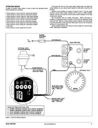 mallory unilite wiring diagram with mallory ignition accel 35496 Mallory Unilite Wiring Schematic mallory unilite wiring diagram with mallory ignition accel 35496 page3 png mallory unilite wiring diagram