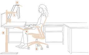 ergonomic desk setup. Ergonomic Desk Height For Typing Position Diagram Setup Dual Monitors . Chair Ikea