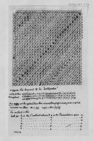 image of thomas jefferson to meriwether lewis  image 1 of thomas jefferson to meriwether lewis 20 1803 cipher library of congress