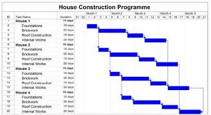 Example Of A Gantt Chart Download Scientific Diagram