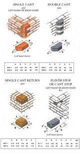 Brick Sizes Chart Chart Of Coping Brick Sizes Ibstock Brick Brick Cladding