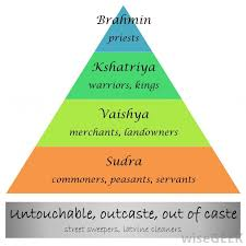 Caste System Chart Related Image In 2019 Hindu Caste System Hinduism Hindus